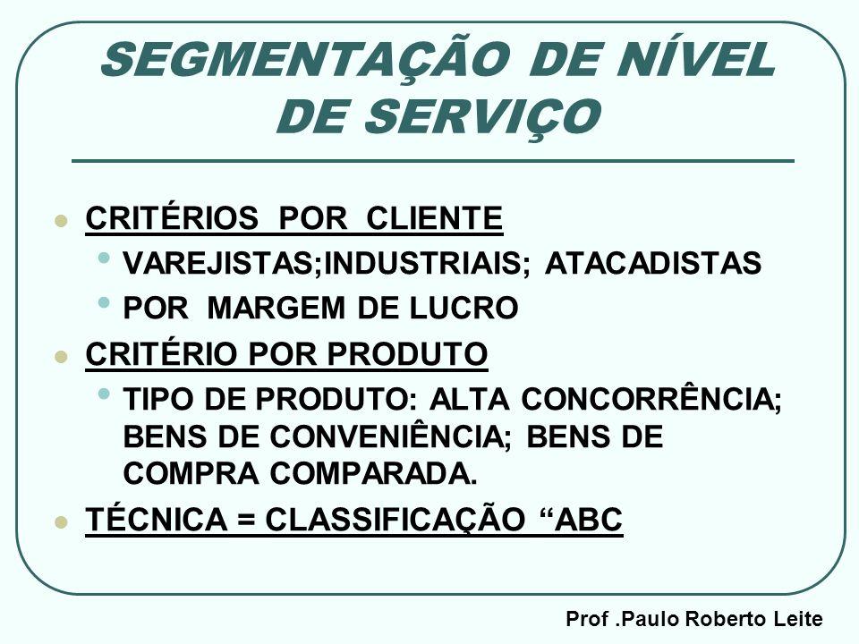 Prof.Paulo Roberto Leite SEGMENTAÇÃO DE NÍVEL DE SERVIÇO CRITÉRIOS POR CLIENTE VAREJISTAS;INDUSTRIAIS; ATACADISTAS POR MARGEM DE LUCRO CRITÉRIO POR PR