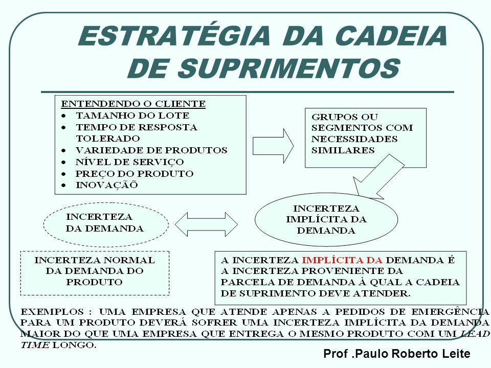 Prof.Paulo Roberto Leite ESTRATÉGIA DA CADEIA DE SUPRIMENTOS