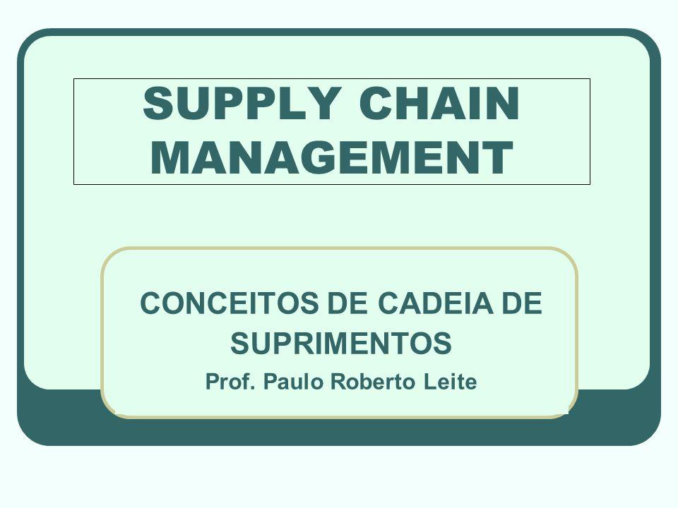 SUPPLY CHAIN MANAGEMENT CONCEITOS DE CADEIA DE SUPRIMENTOS Prof. Paulo Roberto Leite
