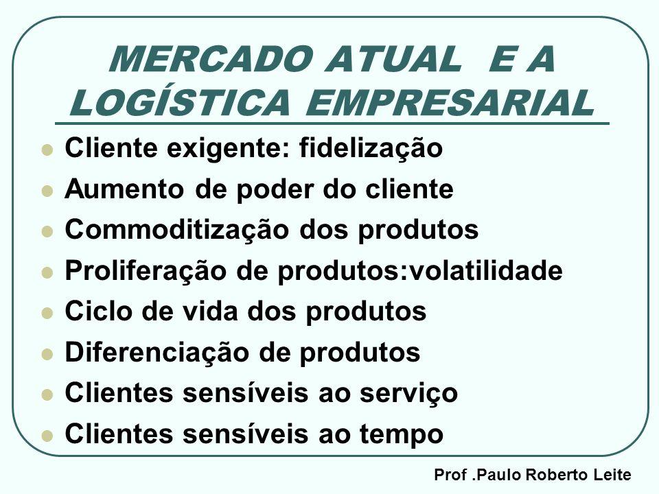 Prof.Paulo Roberto Leite MERCADO ATUAL E A LOGÍSTICA EMPRESARIAL Cliente exigente: fidelização Aumento de poder do cliente Commoditização dos produtos