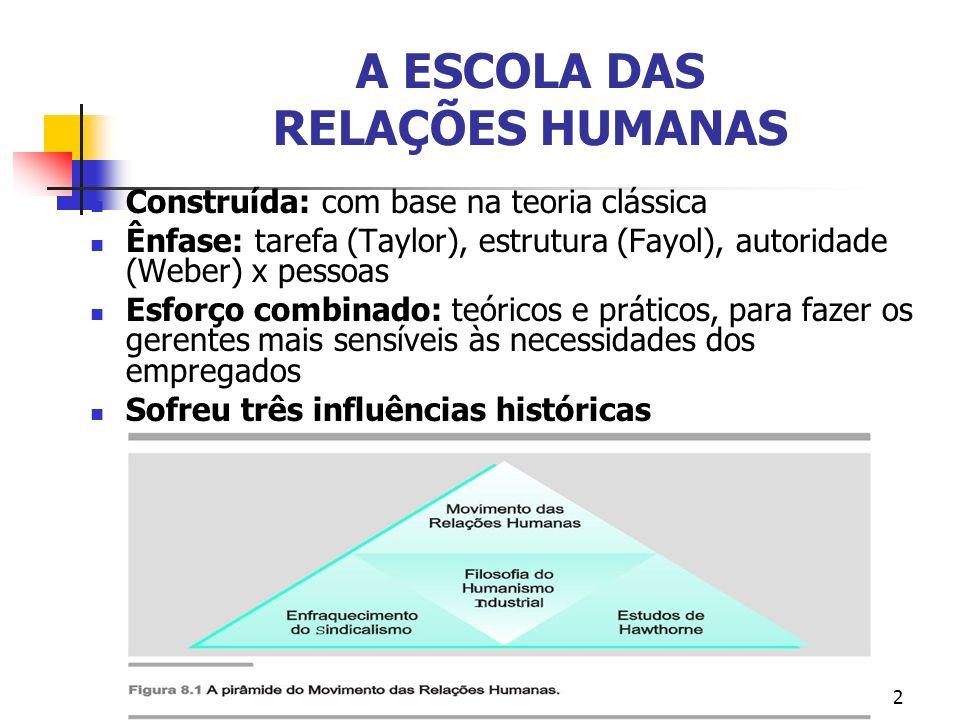 TO-052 A ESCOLA DAS RELAÇÕES HUMANAS Construída: com base na teoria clássica Ênfase: tarefa (Taylor), estrutura (Fayol), autoridade (Weber) x pessoas