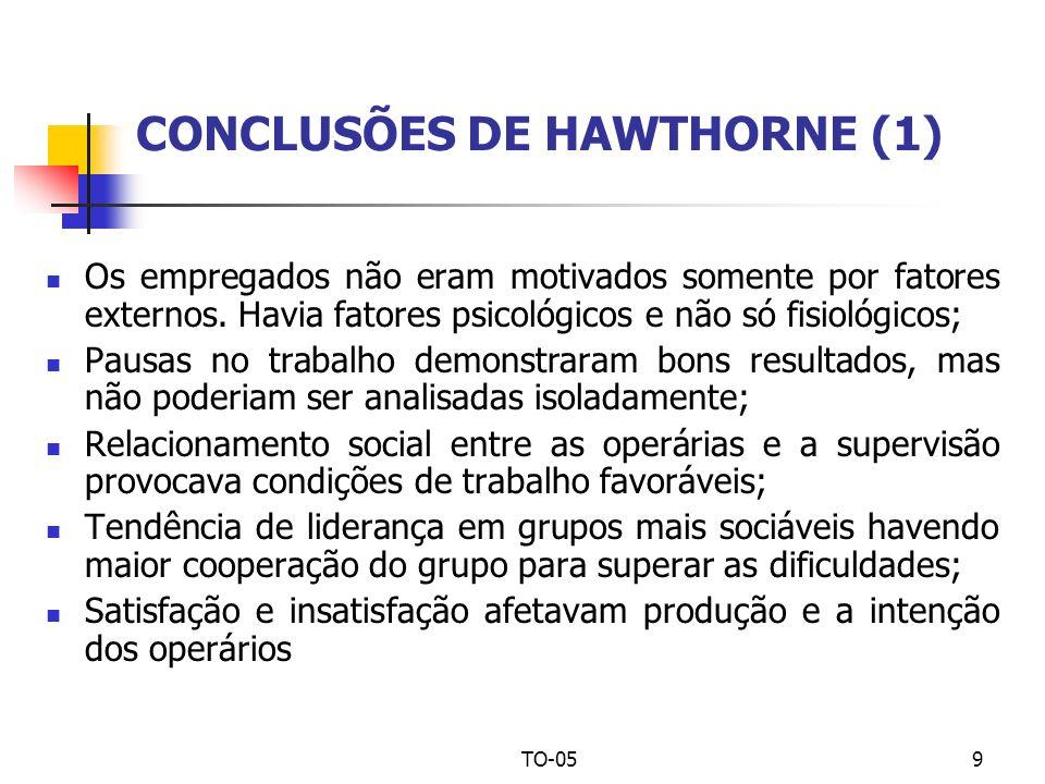 TO-059 CONCLUSÕES DE HAWTHORNE (1) Os empregados não eram motivados somente por fatores externos. Havia fatores psicológicos e não só fisiológicos; Pa