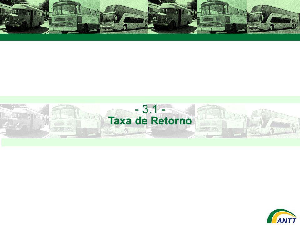 Taxa de Retorno - 3.1 -