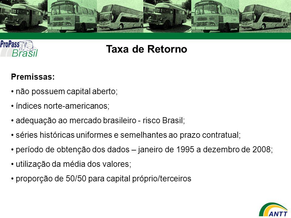 Taxa de Retorno Premissas: não possuem capital aberto; índices norte-americanos; adequação ao mercado brasileiro - risco Brasil; séries históricas uni