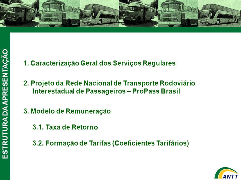 ESTRUTURA DA APRESENTAÇÃO 1. Caracterização Geral dos Serviços Regulares 2. Projeto da Rede Nacional de Transporte Rodoviário Interestadual de Passage