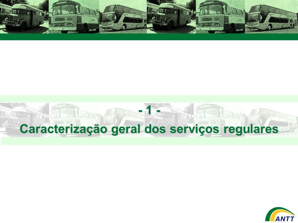 258 empresas 2.707 serviços regulares LEGENDA Serviços Rodovias 15.616 ônibus cadastrados 25.101 motoristas cadastrados Fonte: TRANSP – situação em 31/12/2006 Caracterização da Oferta