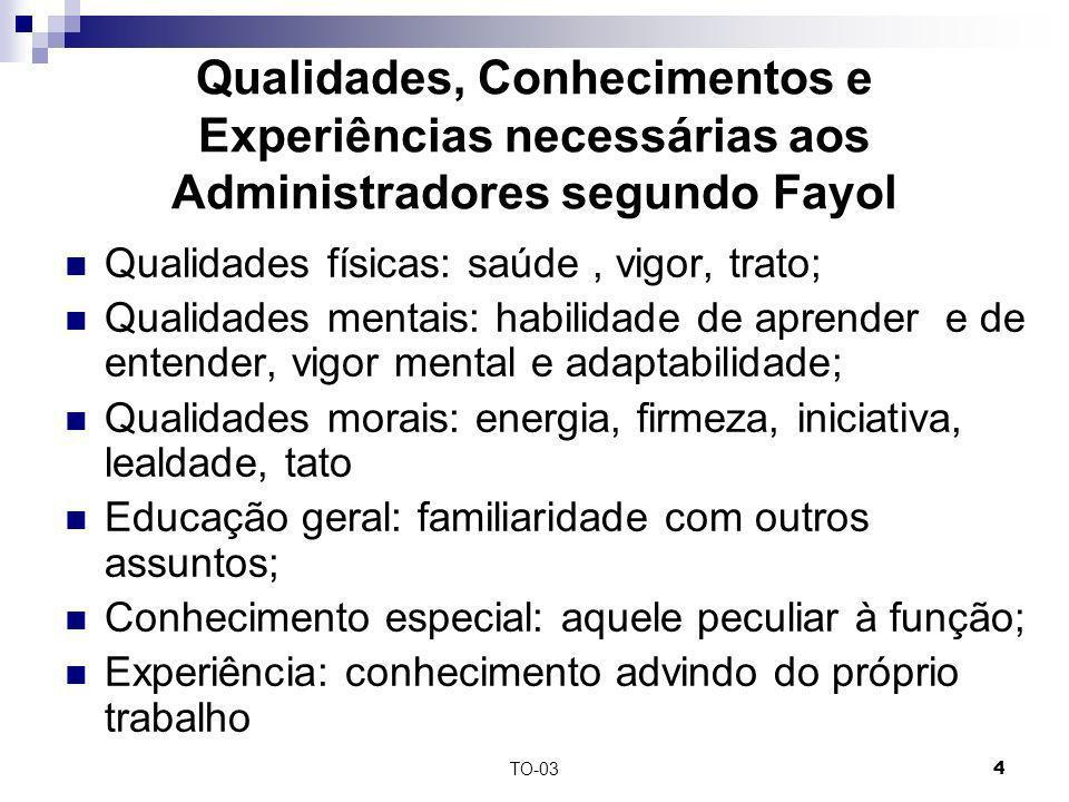 TO-034 Qualidades, Conhecimentos e Experiências necessárias aos Administradores segundo Fayol Qualidades físicas: saúde, vigor, trato; Qualidades ment