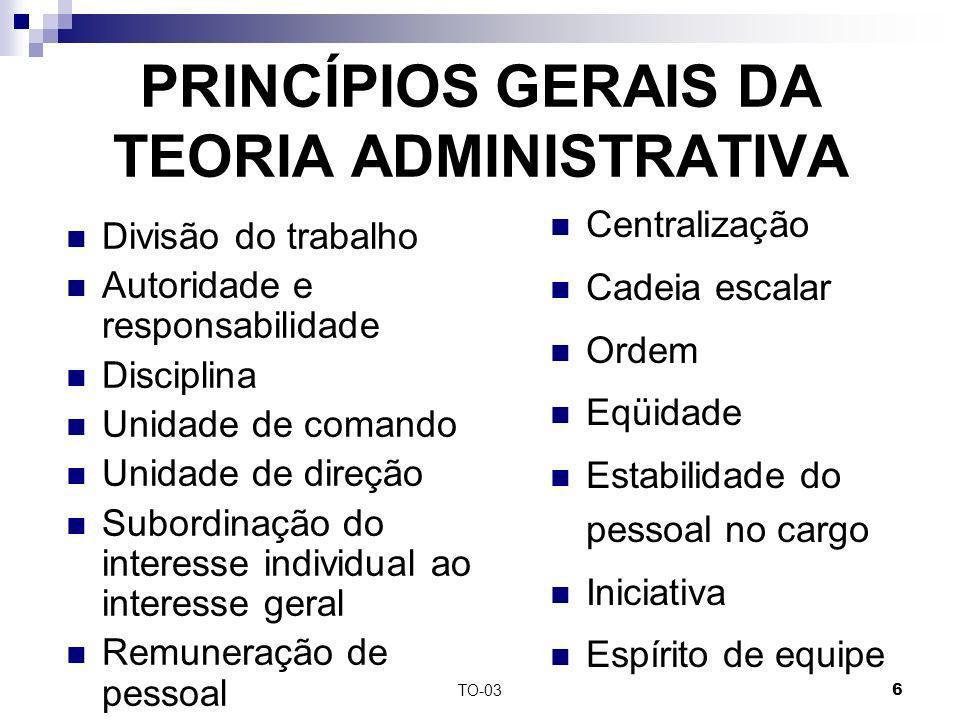 TO-036 PRINCÍPIOS GERAIS DA TEORIA ADMINISTRATIVA Divisão do trabalho Autoridade e responsabilidade Disciplina Unidade de comando Unidade de direção S