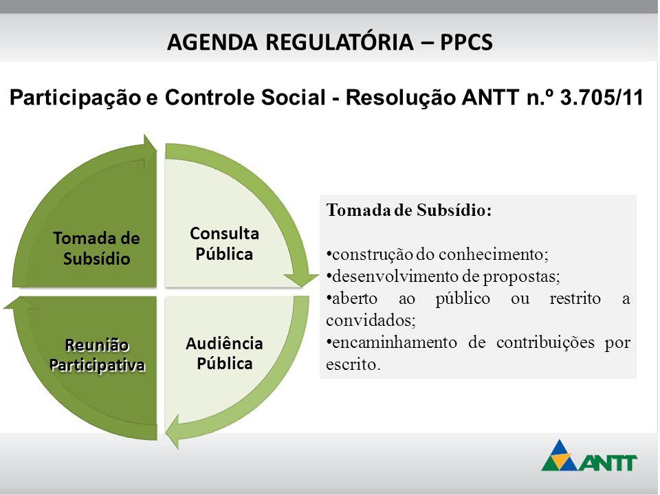 Tomada de Subsídio: construção do conhecimento; desenvolvimento de propostas; aberto ao público ou restrito a convidados; encaminhamento de contribuiç