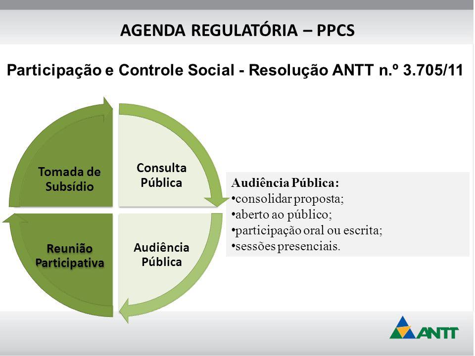 Audiência Pública: consolidar proposta; aberto ao público; participação oral ou escrita; sessões presenciais.