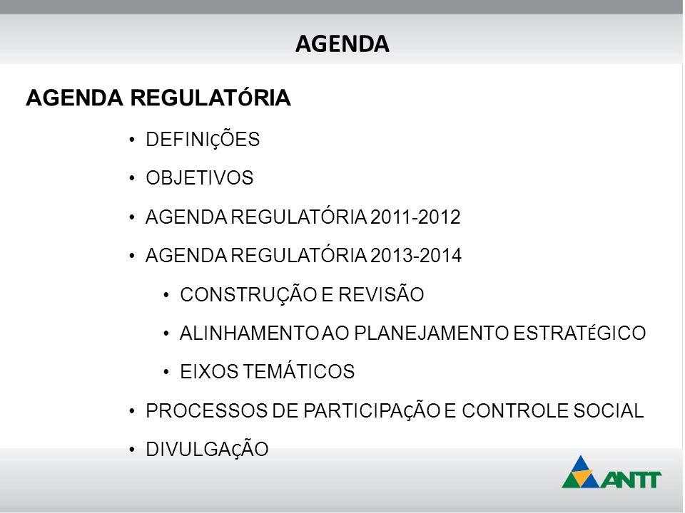 AGENDA AGENDA REGULAT Ó RIA DEFINI Ç ÕES OBJETIVOS AGENDA REGULATÓRIA 2011-2012 AGENDA REGULATÓRIA 2013-2014 CONSTRUÇÃO E REVISÃO ALINHAMENTO AO PLANE