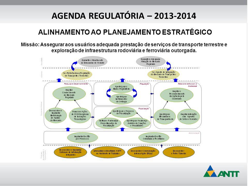 ALINHAMENTO AO PLANEJAMENTO ESTRATÉGICO Missâo: Assegurar aos usuários adequada prestação de serviços de transporte terrestre e exploração de infraest