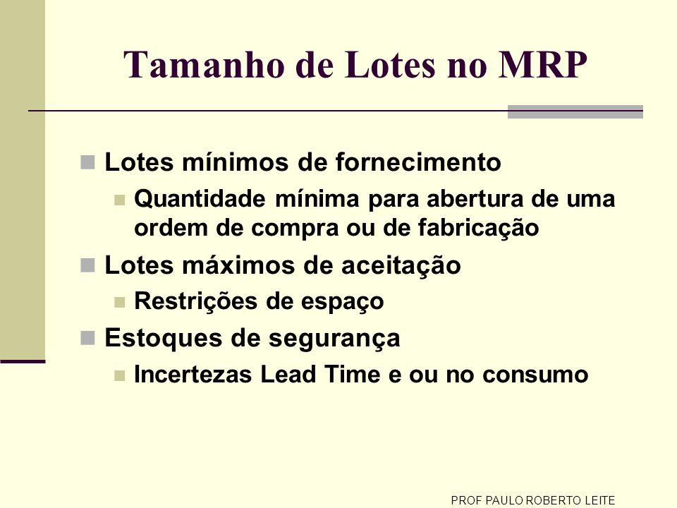 Tamanho de Lotes no MRP Lotes mínimos de fornecimento Quantidade mínima para abertura de uma ordem de compra ou de fabricação Lotes máximos de aceitaç
