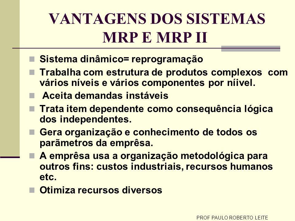 PROF PAULO ROBERTO LEITE VANTAGENS DOS SISTEMAS MRP E MRP II Sistema dinâmico= reprogramação Trabalha com estrutura de produtos complexos com vários n