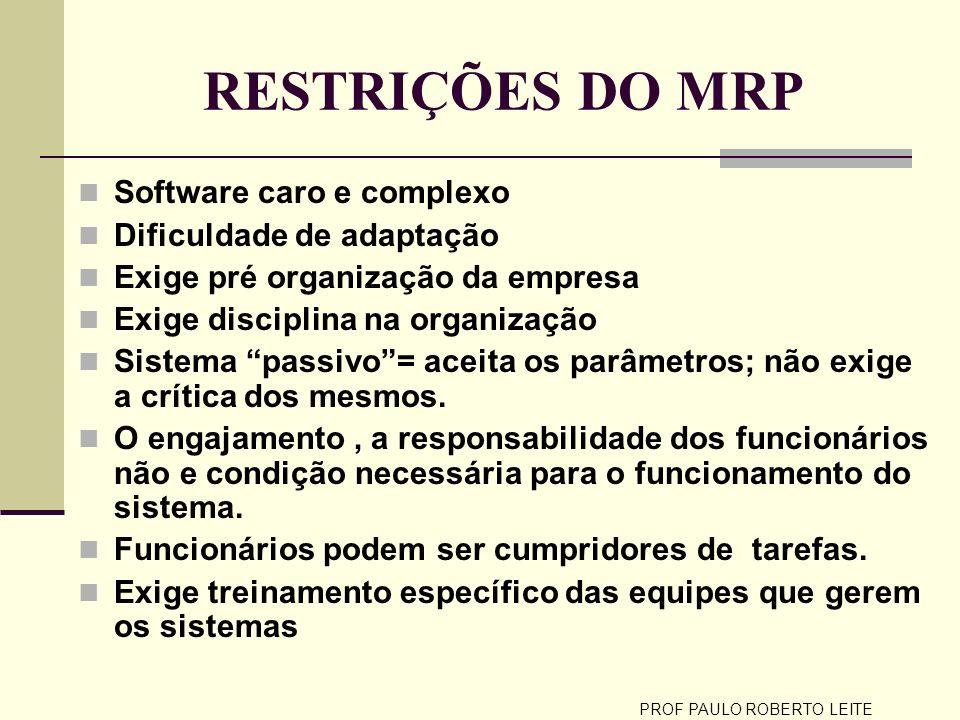 PROF PAULO ROBERTO LEITE RESTRIÇÕES DO MRP Software caro e complexo Dificuldade de adaptação Exige pré organização da empresa Exige disciplina na orga