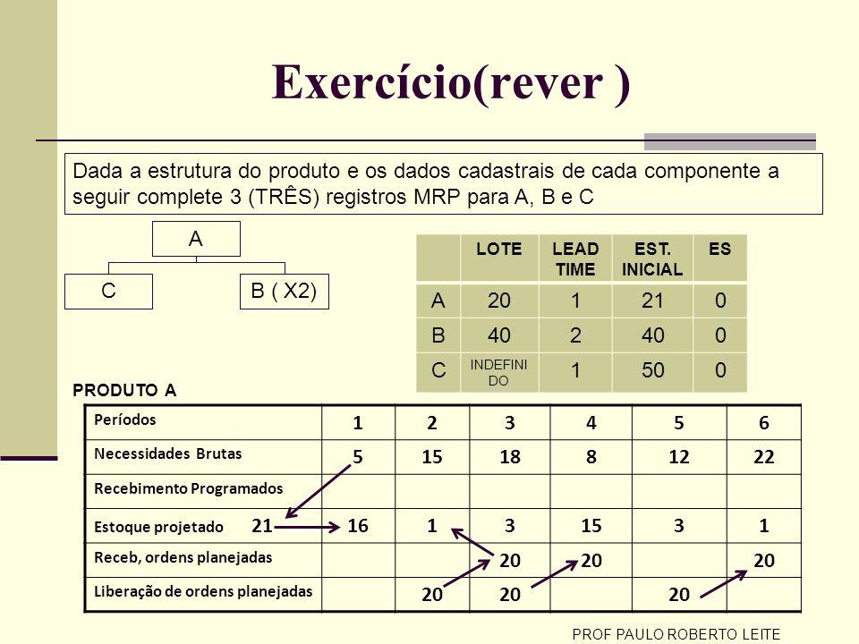 Exercício(rever ) PROF PAULO ROBERTO LEITE Períodos 123456 Necessidades Brutas 5151881222 Recebimento Programados Estoque projetado 2116131531 Receb,