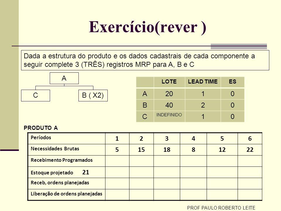 Exercício(rever ) PROF PAULO ROBERTO LEITE Períodos 123456 Necessidades Brutas 5151881222 Recebimento Programados Estoque projetado 21 Receb, ordens p