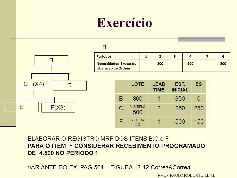 Exercício PROF PAULO ROBERTO LEITE B D C (X4) E F(X3) Períodos123456 Necessidades Brutas ou Liberação de Ordens 300200500 LOTELEAD TIME EST. INICIAL E
