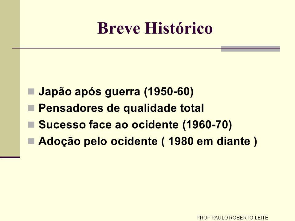 Breve Histórico Japão após guerra (1950-60) Pensadores de qualidade total Sucesso face ao ocidente (1960-70) Adoção pelo ocidente ( 1980 em diante ) P