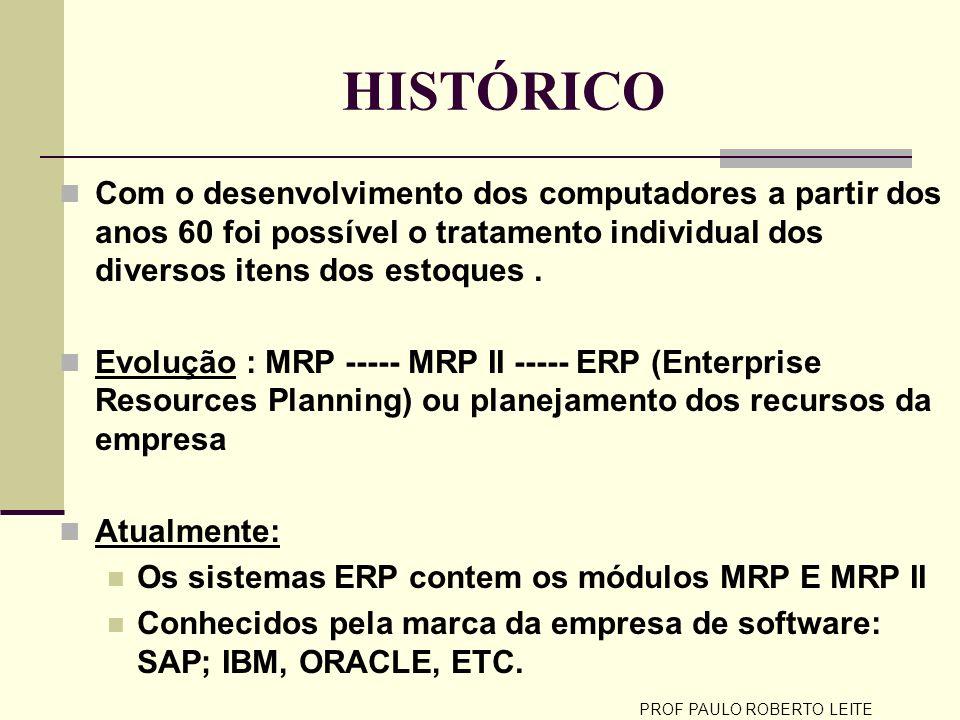 PROF PAULO ROBERTO LEITE HISTÓRICO Com o desenvolvimento dos computadores a partir dos anos 60 foi possível o tratamento individual dos diversos itens