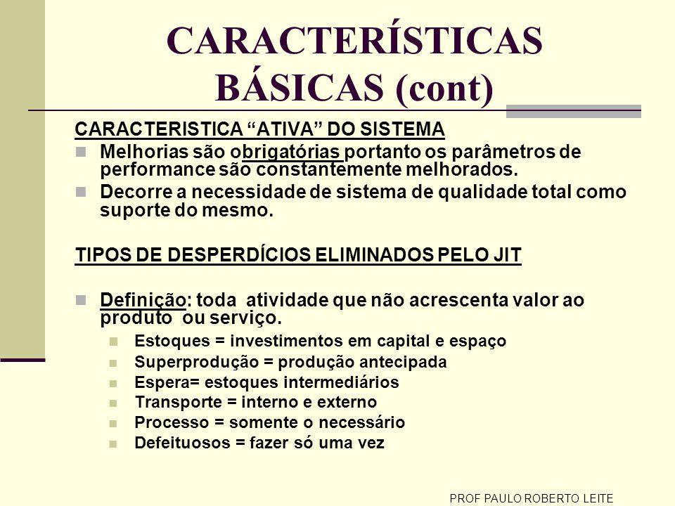 PROF PAULO ROBERTO LEITE CARACTERÍSTICAS BÁSICAS (cont) CARACTERISTICA ATIVA DO SISTEMA Melhorias são obrigatórias portanto os parâmetros de performan