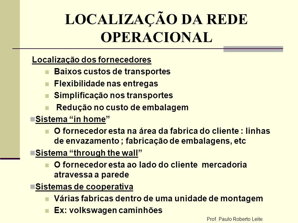 Prof. Paulo Roberto Leite LOCALIZAÇÃO DA REDE OPERACIONAL Localização dos fornecedores Baixos custos de transportes Flexibilidade nas entregas Simplif