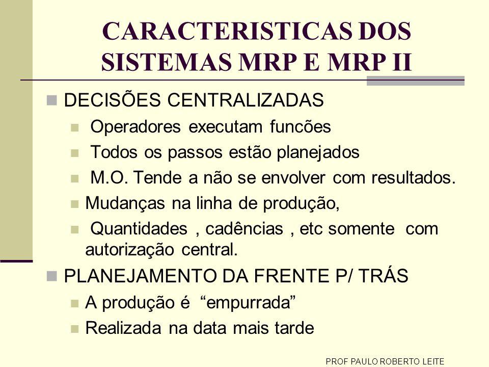PROF PAULO ROBERTO LEITE CARACTERISTICAS DOS SISTEMAS MRP E MRP II DECISÕES CENTRALIZADAS Operadores executam funcões Todos os passos estão planejados