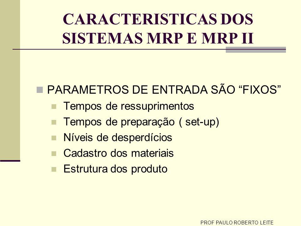 PROF PAULO ROBERTO LEITE CARACTERISTICAS DOS SISTEMAS MRP E MRP II PARAMETROS DE ENTRADA SÃO FIXOS Tempos de ressuprimentos Tempos de preparação ( set