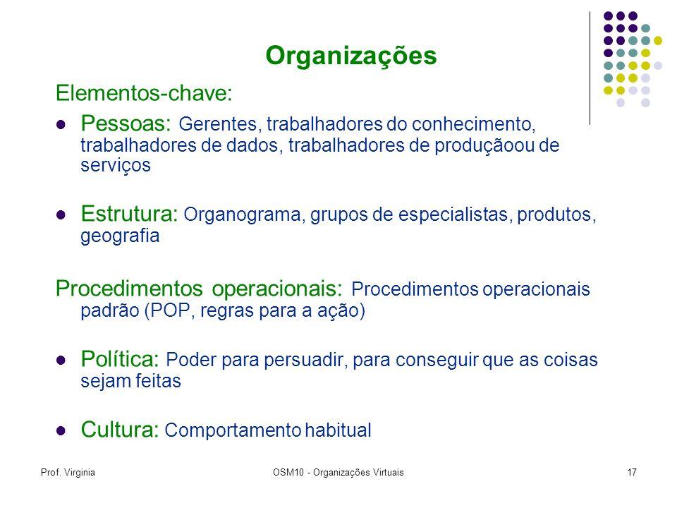 Prof. VirginiaOSM10 - Organizações Virtuais17 Elementos-chave: Pessoas: Gerentes, trabalhadores do conhecimento, trabalhadores de dados, trabalhadores