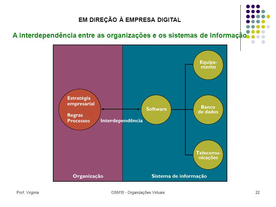 Prof. VirginiaOSM10 - Organizações Virtuais22 EM DIREÇÃO À EMPRESA DIGITAL A interdependência entre as organizações e os sistemas de informação