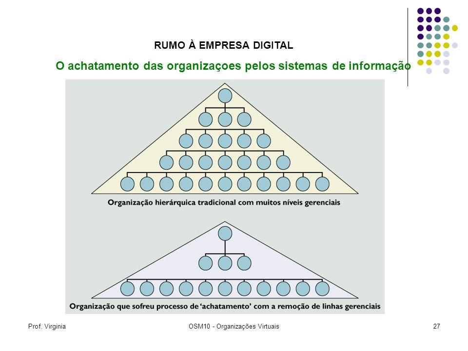 Prof. VirginiaOSM10 - Organizações Virtuais27 O achatamento das organizaçoes pelos sistemas de informação RUMO À EMPRESA DIGITAL