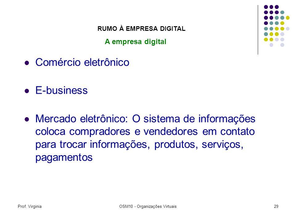 Prof. VirginiaOSM10 - Organizações Virtuais29 Comércio eletrônico E-business Mercado eletrônico: O sistema de informações coloca compradores e vendedo