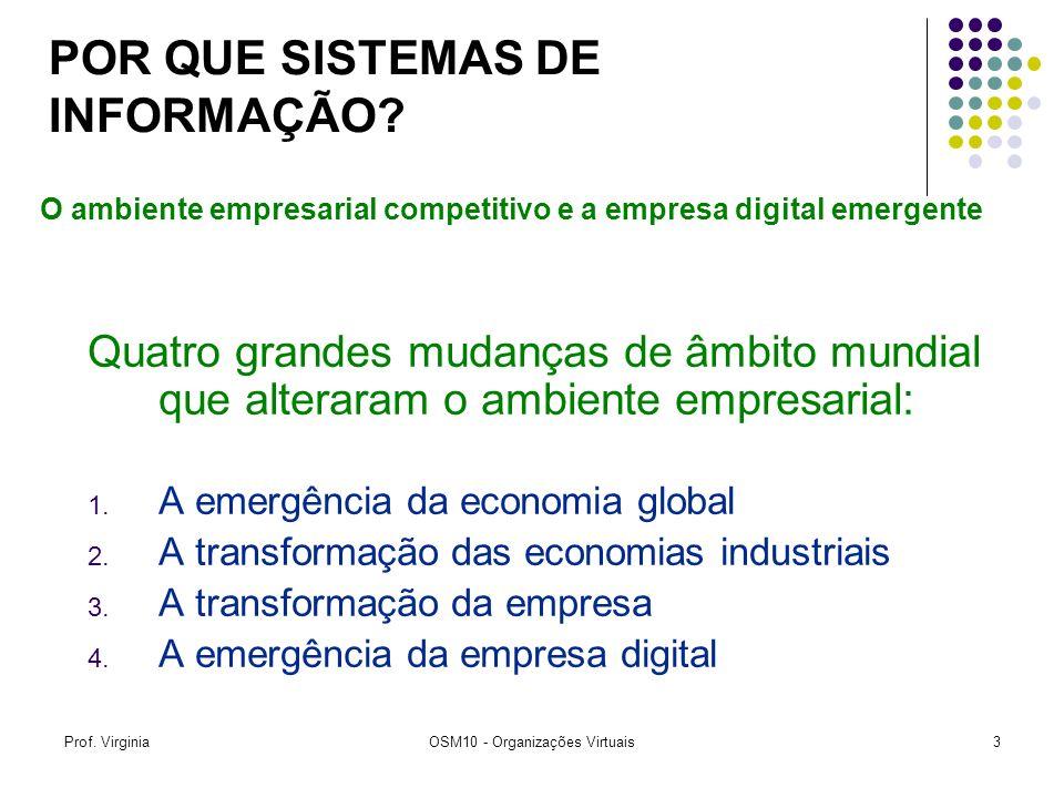 Prof. VirginiaOSM10 - Organizações Virtuais3 O ambiente empresarial competitivo e a empresa digital emergente POR QUE SISTEMAS DE INFORMAÇÃO? Quatro g