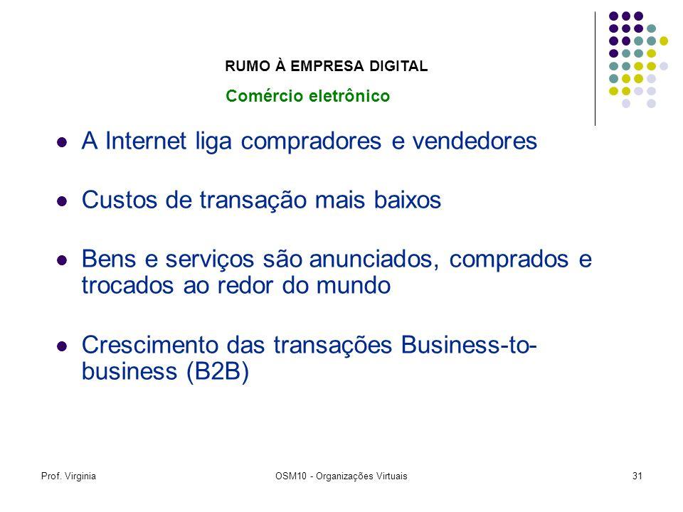 Prof. VirginiaOSM10 - Organizações Virtuais31 A Internet liga compradores e vendedores Custos de transação mais baixos Bens e serviços são anunciados,