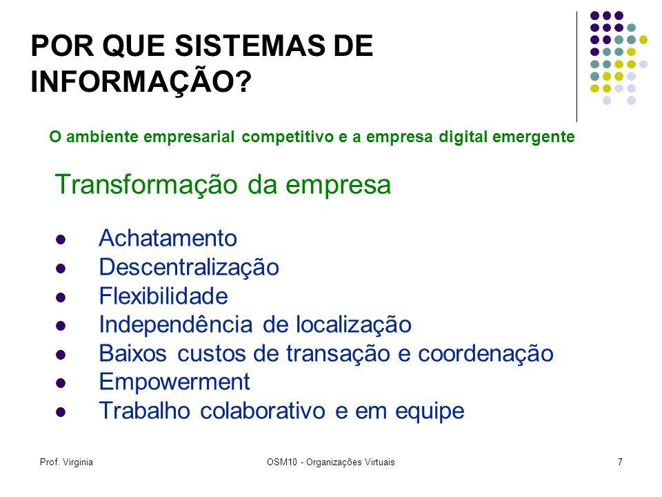 Prof. VirginiaOSM10 - Organizações Virtuais7 Transformação da empresa Achatamento Descentralização Flexibilidade Independência de localização Baixos c