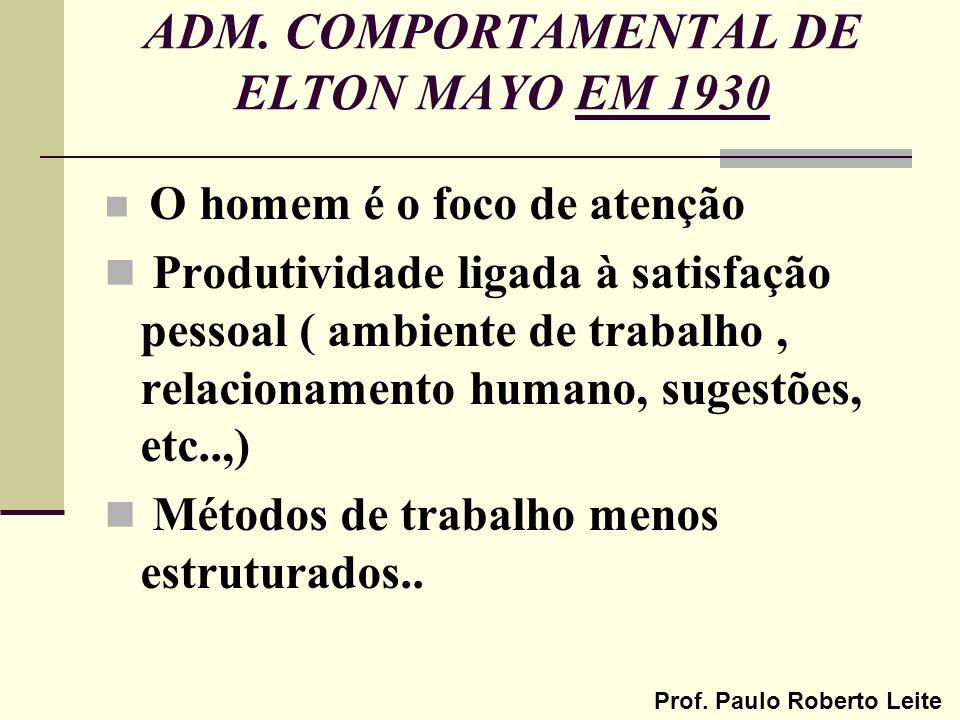 Prof. Paulo Roberto Leite ADM. COMPORTAMENTAL DE ELTON MAYO EM 1930 O homem é o foco de atenção Produtividade ligada à satisfação pessoal ( ambiente d