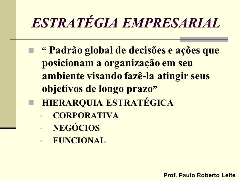 Prof. Paulo Roberto Leite ESTRATÉGIA EMPRESARIAL Padrão global de decisões e ações que posicionam a organização em seu ambiente visando fazê-la atingi