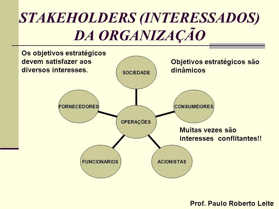 Prof. Paulo Roberto Leite STAKEHOLDERS (INTERESSADOS) DA ORGANIZAÇÃO OPERAÇÕES SOCIEDADECONSUMIDORESACIONISTASFUNCIONARIOSFORNECEDORES Os objetivos es