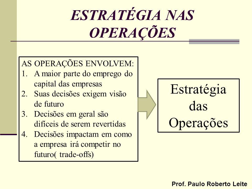 Prof. Paulo Roberto Leite AS OPERAÇÕES ENVOLVEM: 1.A maior parte do emprego do capital das empresas 2.Suas decisões exigem visão de futuro 3.Decisões