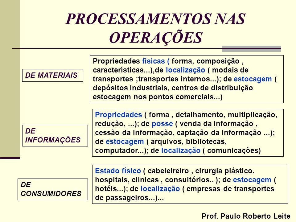 Prof. Paulo Roberto Leite PROCESSAMENTOS NAS OPERAÇÕES Propriedades físicas ( forma, composição, características...),de localização ( modais de transp