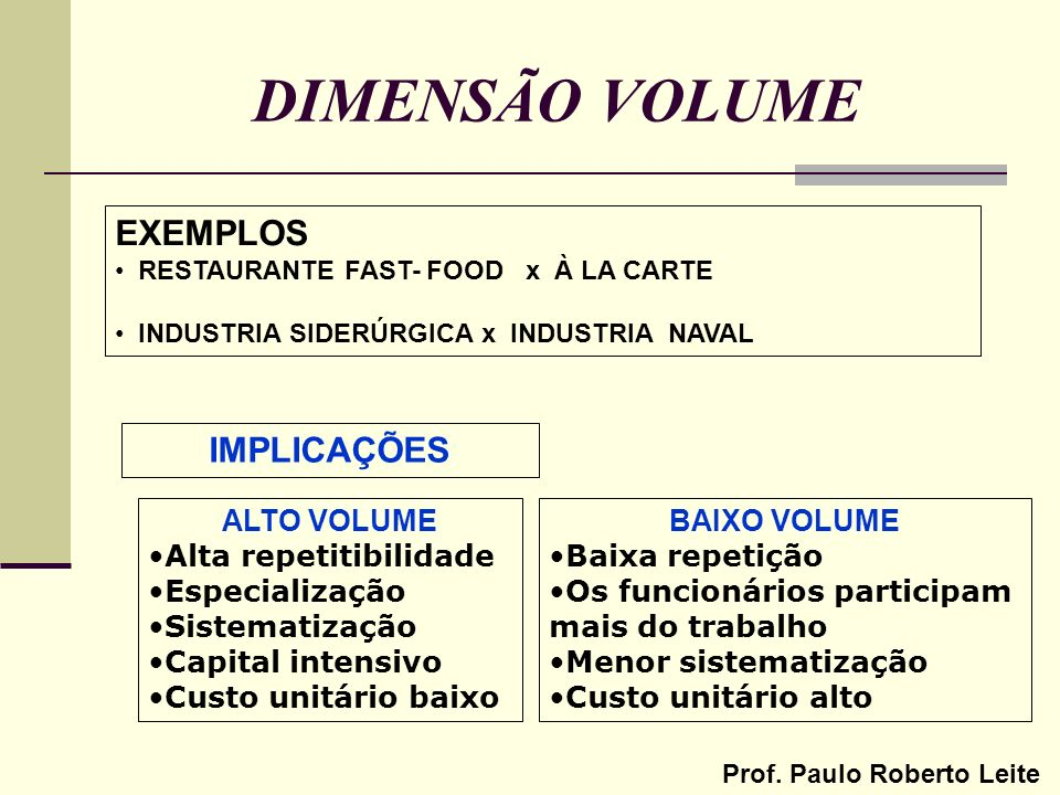 Prof. Paulo Roberto Leite DIMENSÃO VOLUME EXEMPLOS RESTAURANTE FAST- FOOD x À LA CARTE INDUSTRIA SIDERÚRGICA x INDUSTRIA NAVAL ALTO VOLUME Alta repeti