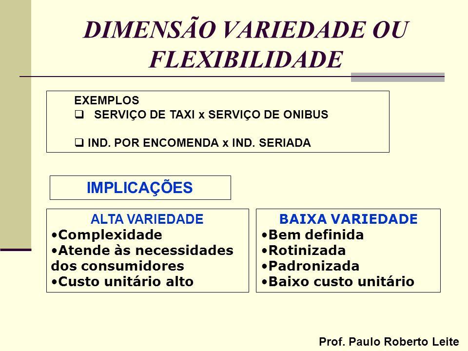 Prof. Paulo Roberto Leite DIMENSÃO VARIEDADE OU FLEXIBILIDADE EXEMPLOS SERVIÇO DE TAXI x SERVIÇO DE ONIBUS IND. POR ENCOMENDA x IND. SERIADA ALTA VARI