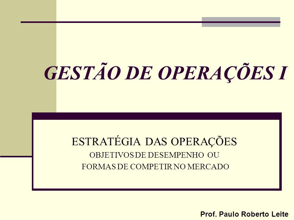 Prof. Paulo Roberto Leite GESTÃO DE OPERAÇÕES I ESTRATÉGIA DAS OPERAÇÕES OBJETIVOS DE DESEMPENHO OU FORMAS DE COMPETIR NO MERCADO