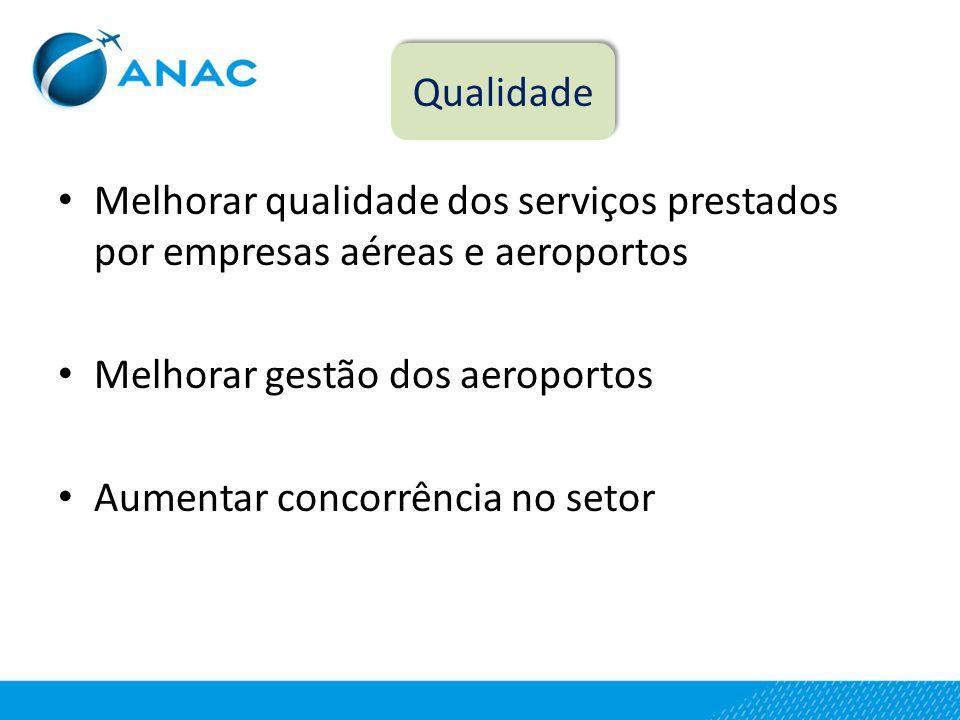 Melhorar qualidade dos serviços prestados por empresas aéreas e aeroportos Melhorar gestão dos aeroportos Aumentar concorrência no setor Qualidade