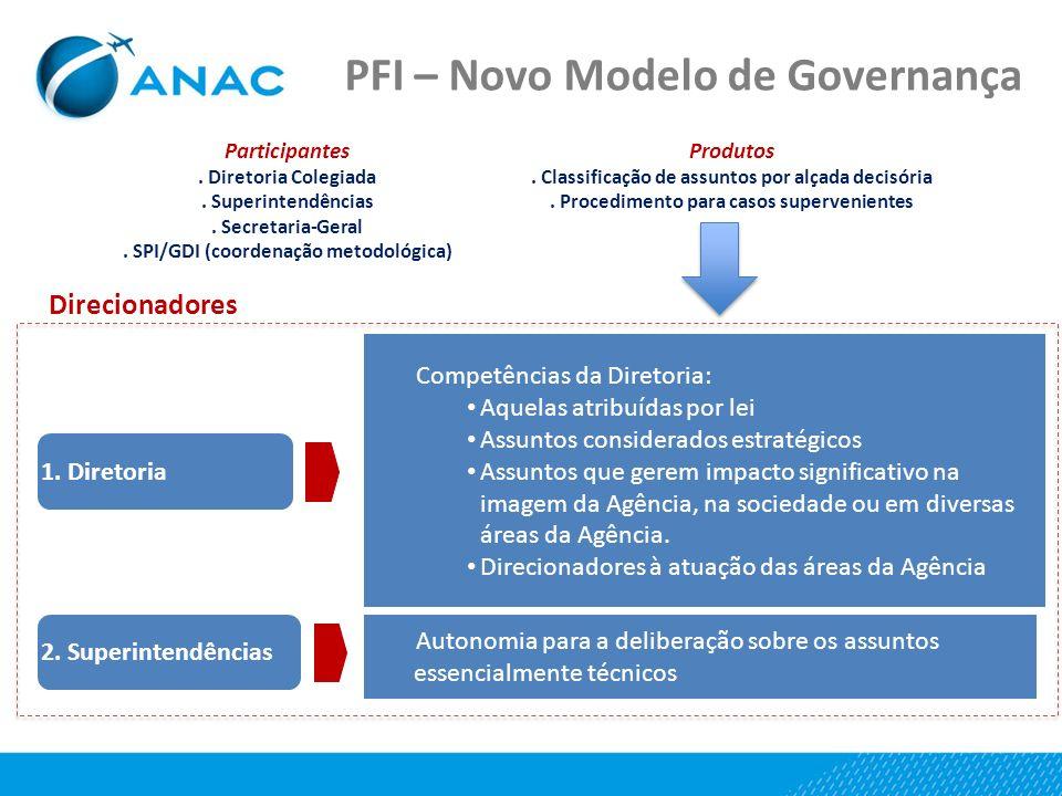 PFI – Novo Modelo de Governança Autonomia para a deliberação sobre os assuntos essencialmente técnicos 2.