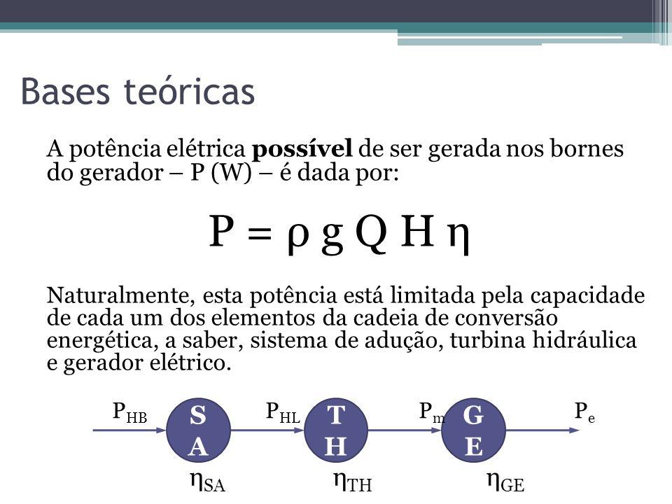 Bases teóricas A potência elétrica possível de ser gerada nos bornes do gerador – P (W) – é dada por: P = ρ g Q H η Naturalmente, esta potência está l