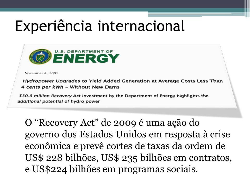 O Recovery Act de 2009 é uma ação do governo dos Estados Unidos em resposta à crise econômica e prevê cortes de taxas da ordem de US$ 228 bilhões, US$