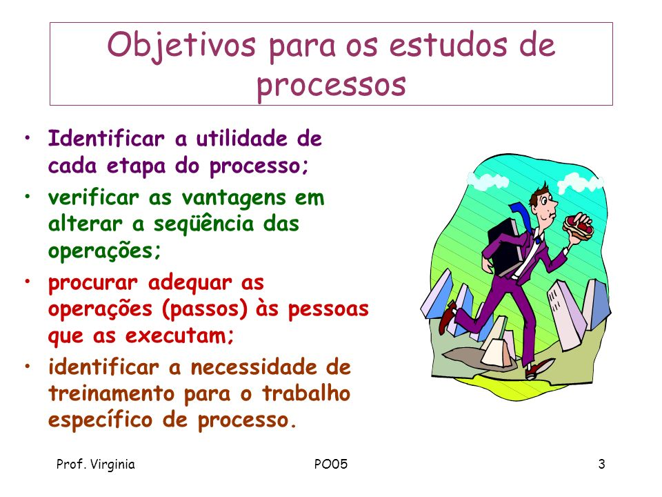 Prof. VirginiaPO053 Objetivos para os estudos de processos Identificar a utilidade de cada etapa do processo; verificar as vantagens em alterar a seqü