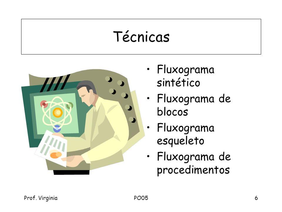 Prof. VirginiaPO056 Técnicas Fluxograma sintético Fluxograma de blocos Fluxograma esqueleto Fluxograma de procedimentos