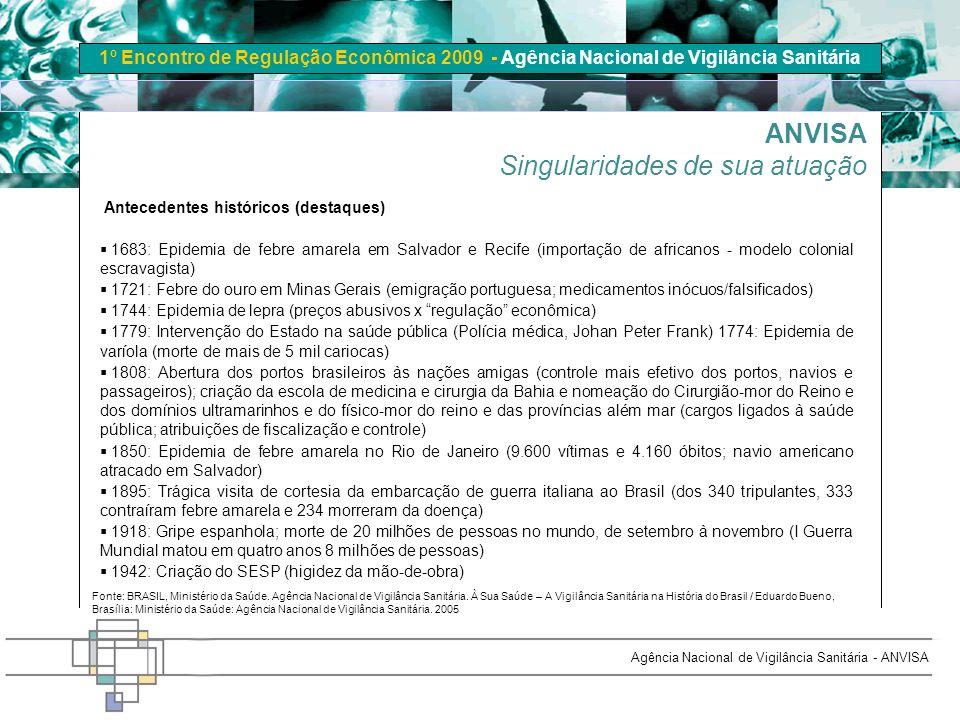 1º Encontro de Regulação Econômica 2009 - Agência Nacional de Vigilância Sanitária Agência Nacional de Vigilância Sanitária - ANVISA Fonte: BRASIL, Mi